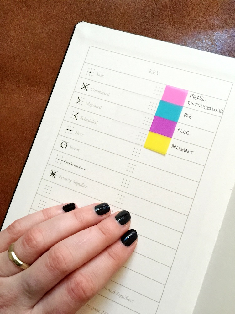 Bullet Journal key, hamburgvoninnen.de